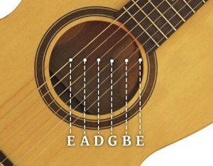 six-string-guitar-names-2